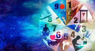 Name Based Readings In Numerology