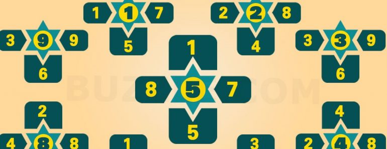 Your Numerology Compatibility Chart Numbers With Your Friend's Number